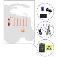 FireDeTec automatisk brandsikring