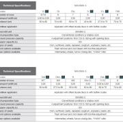 KUHN Maxima 3 - specifikationer